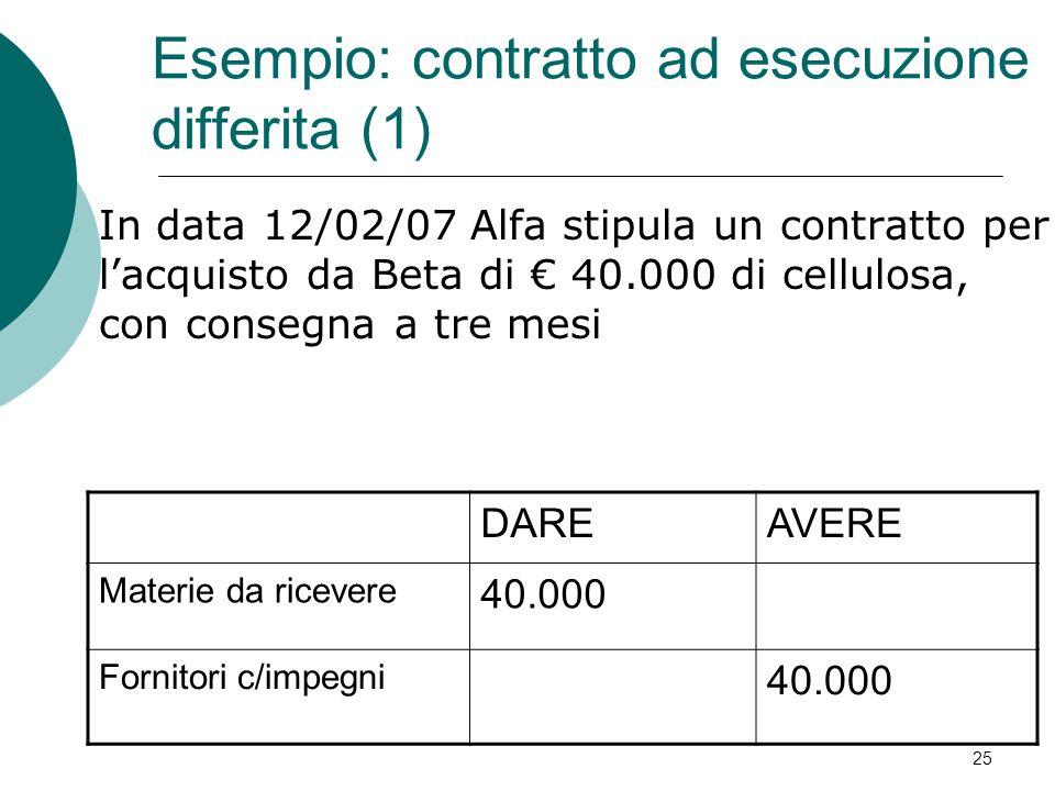 Esempio: contratto ad esecuzione differita (1)