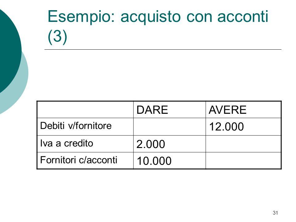 Esempio: acquisto con acconti (3)