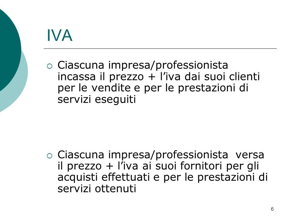 IVA Ciascuna impresa/professionista incassa il prezzo + l'iva dai suoi clienti per le vendite e per le prestazioni di servizi eseguiti.
