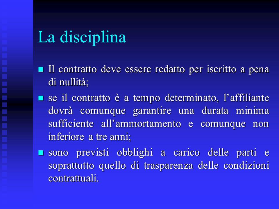 La disciplina Il contratto deve essere redatto per iscritto a pena di nullità;