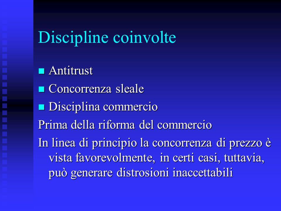 Discipline coinvolte Antitrust Concorrenza sleale Disciplina commercio