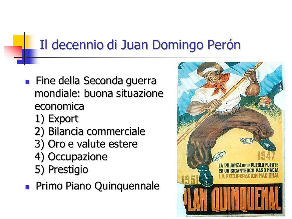 Il decennio di Juan Domingo Perón