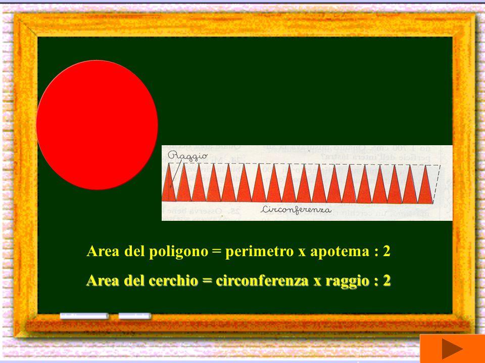Area del poligono = perimetro x apotema : 2