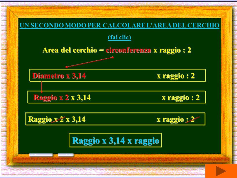 Raggio x 3,14 x raggio Area del cerchio = circonferenza x raggio : 2