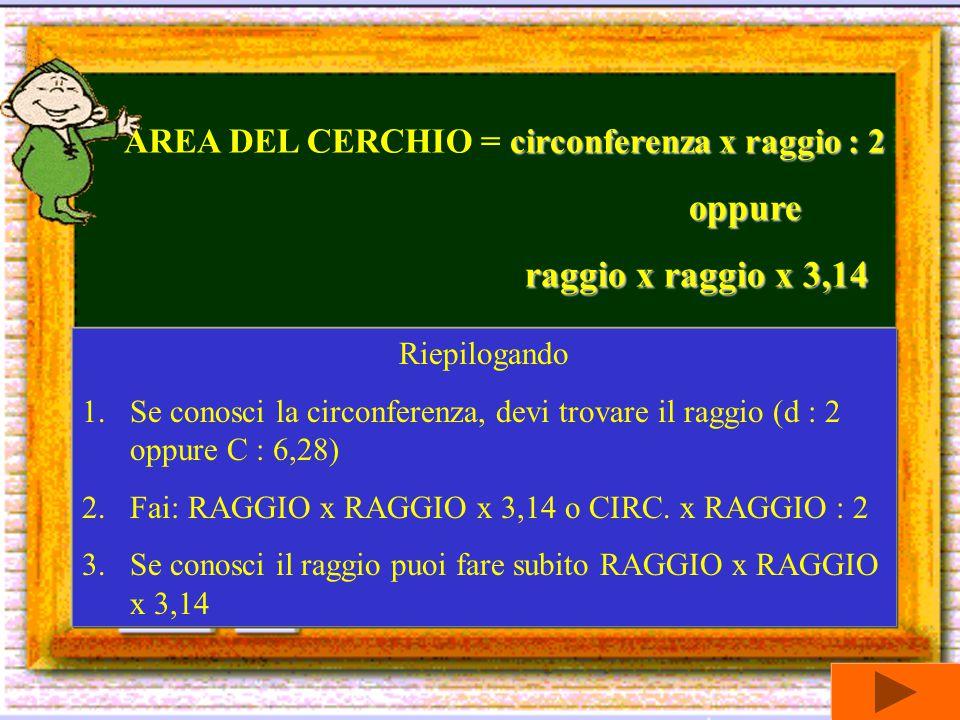 AREA DEL CERCHIO = circonferenza x raggio : 2