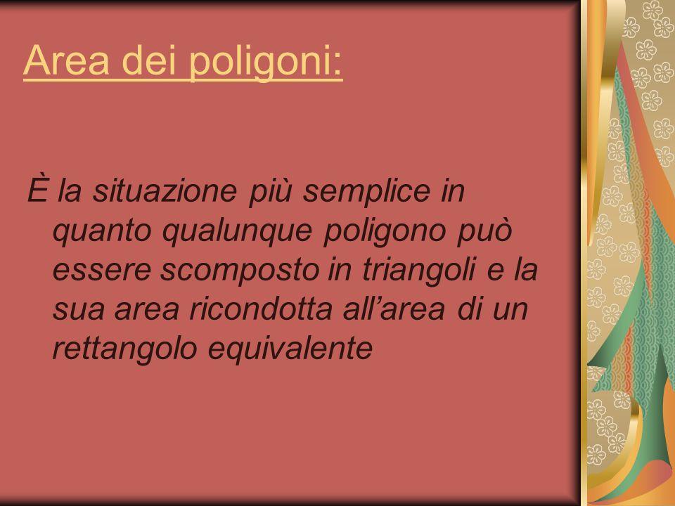 Area dei poligoni: