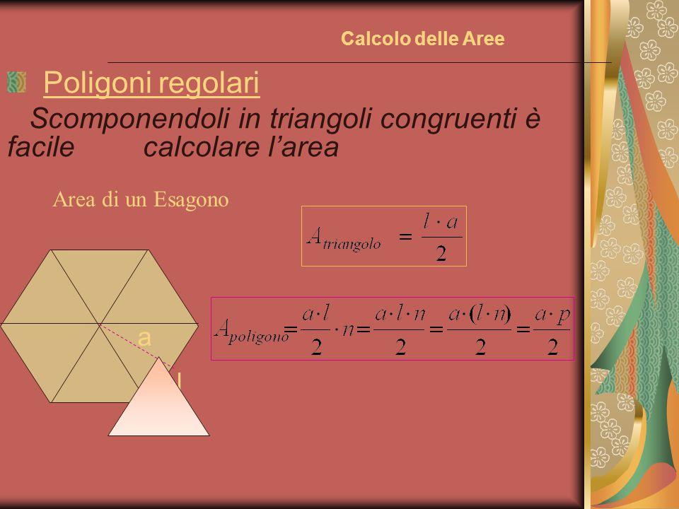Calcolo delle Aree Poligoni regolari. Scomponendoli in triangoli congruenti è facile calcolare l'area.