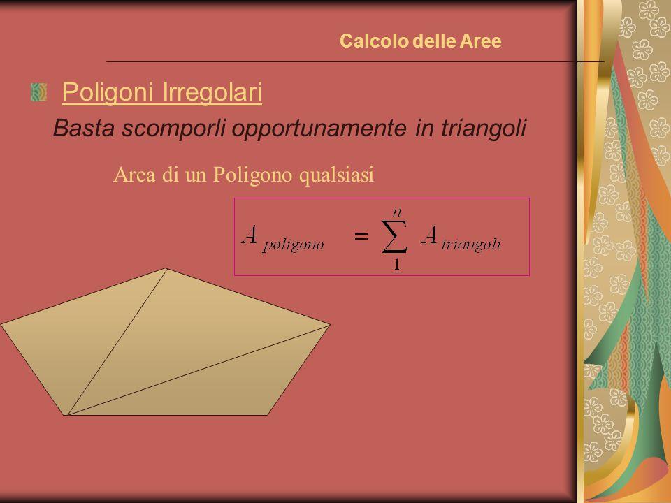 Poligoni Irregolari Basta scomporli opportunamente in triangoli
