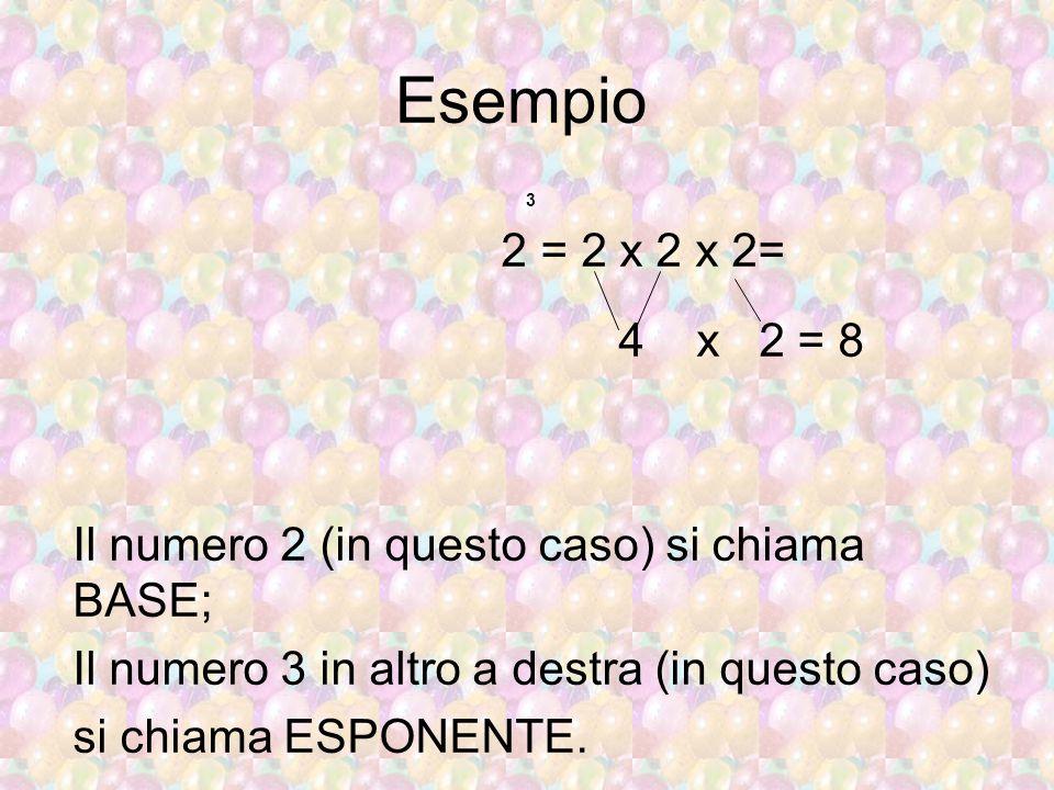 Esempio 3. 2 = 2 x 2 x 2= 4 x 2 = 8. Il numero 2 (in questo caso) si chiama BASE; Il numero 3 in altro a destra (in questo caso)
