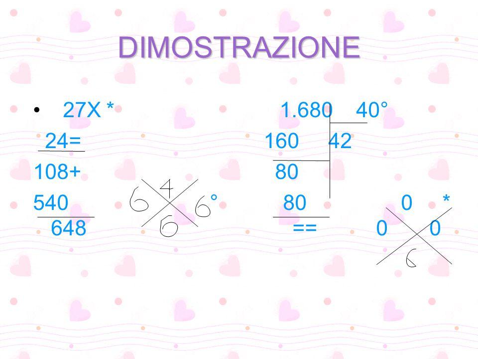 DIMOSTRAZIONE 27X * 1.680 40° 24= 160 42.