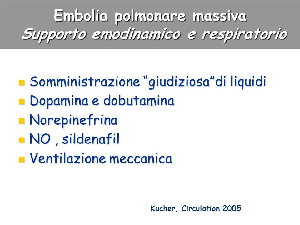 Embolia polmonare massiva Supporto emodinamico e respiratorio