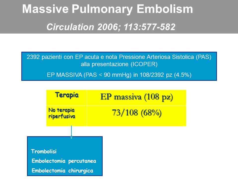EP MASSIVA (PAS < 90 mmHg) in 108/2392 pz (4.5%)