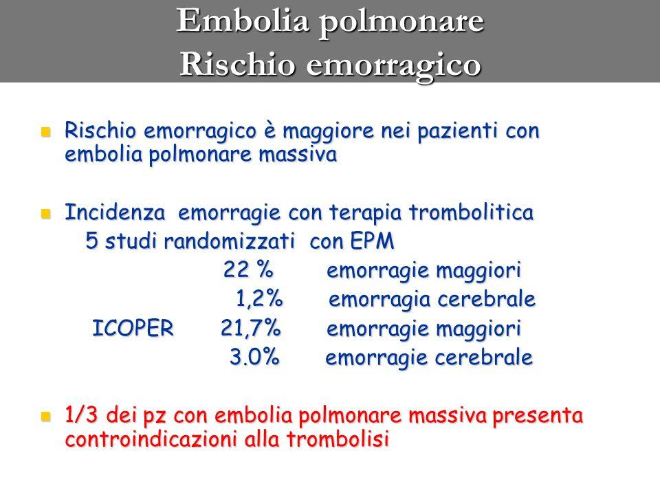 Embolia polmonare Rischio emorragico