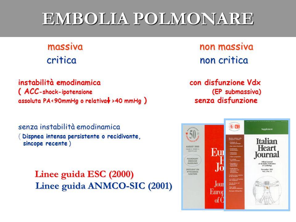 EMBOLIA POLMONARE massiva non massiva Linee guida ANMCO-SIC (2001)