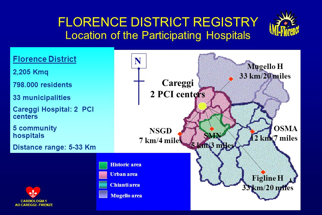 FLORENCE DISTRICT REGISTRY Location of the Participating Hospitals