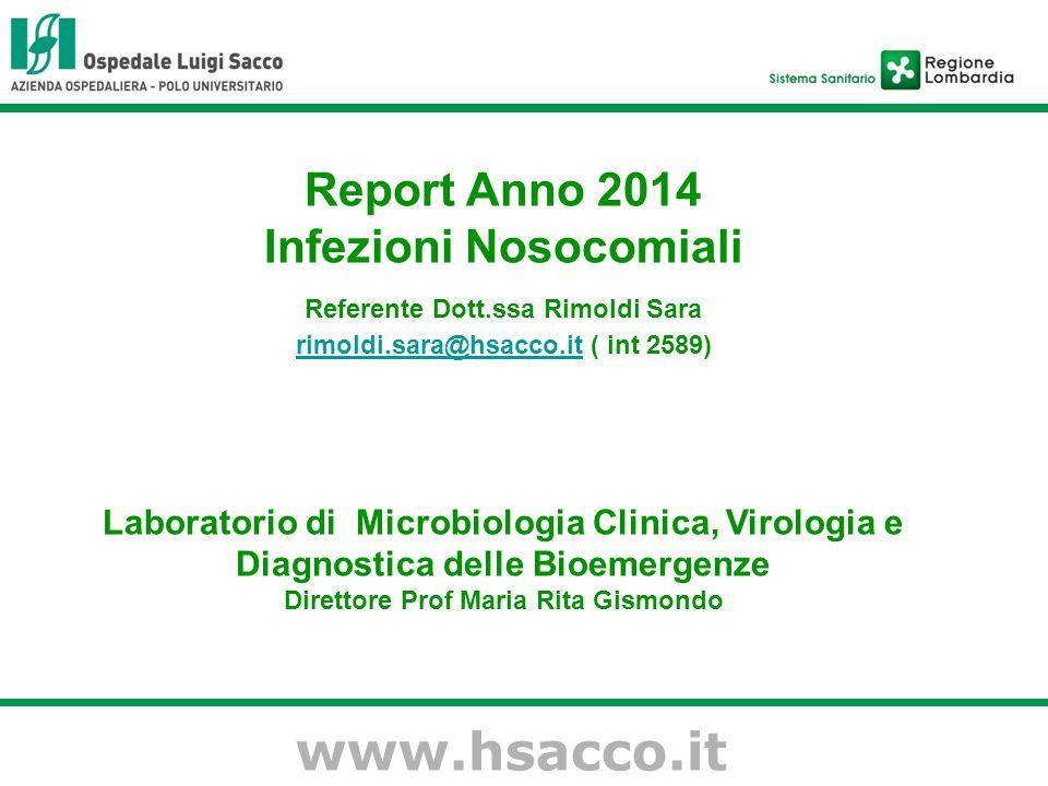 www.hsacco.it Report Anno 2014 Infezioni Nosocomiali