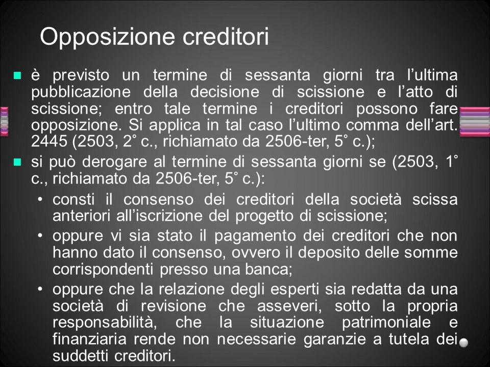 Opposizione creditori