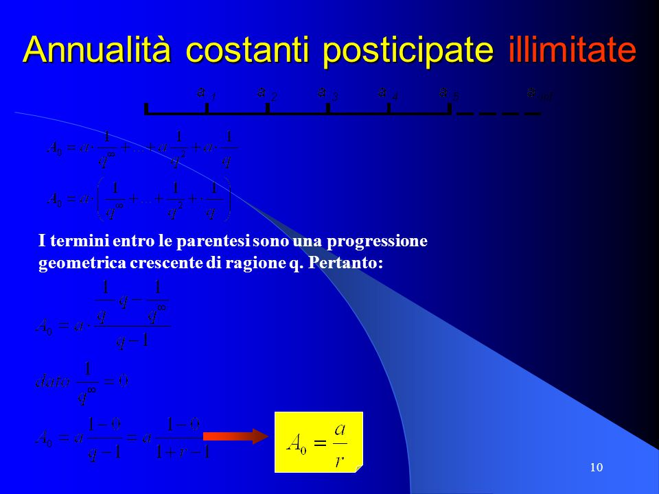 Annualità costanti posticipate illimitate