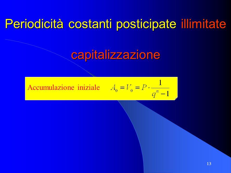 Periodicità costanti posticipate illimitate capitalizzazione