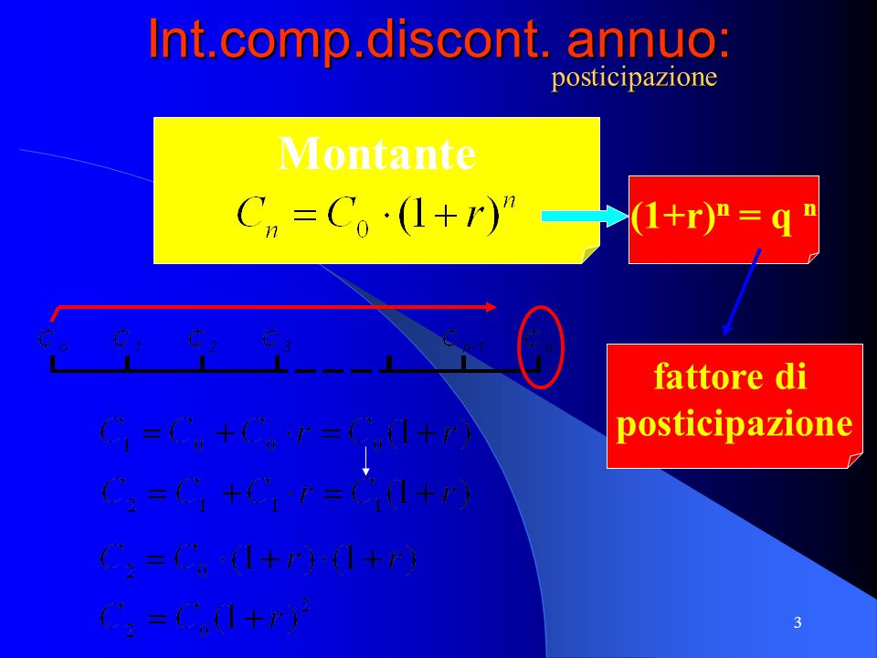 Int.comp.discont. annuo: