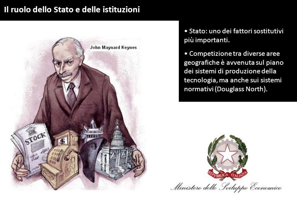 Il ruolo dello Stato e delle istituzioni