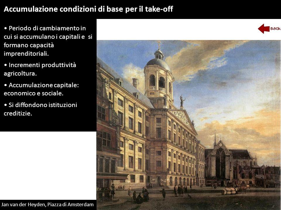 Accumulazione condizioni di base per il take-off