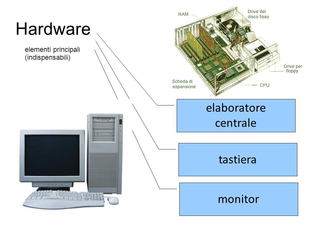 Hardware elaboratore centrale tastiera monitor