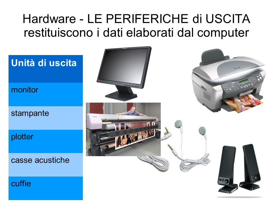 Hardware - LE PERIFERICHE di USCITA restituiscono i dati elaborati dal computer
