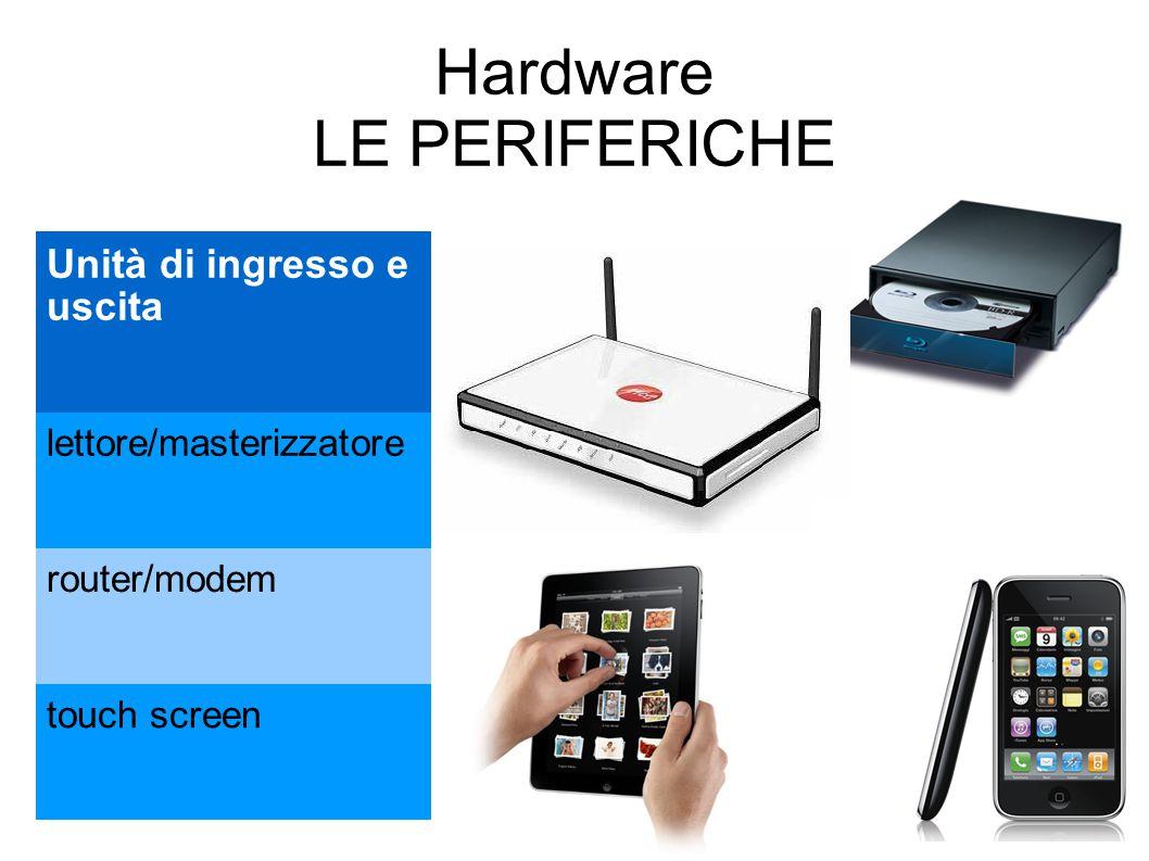 Hardware LE PERIFERICHE