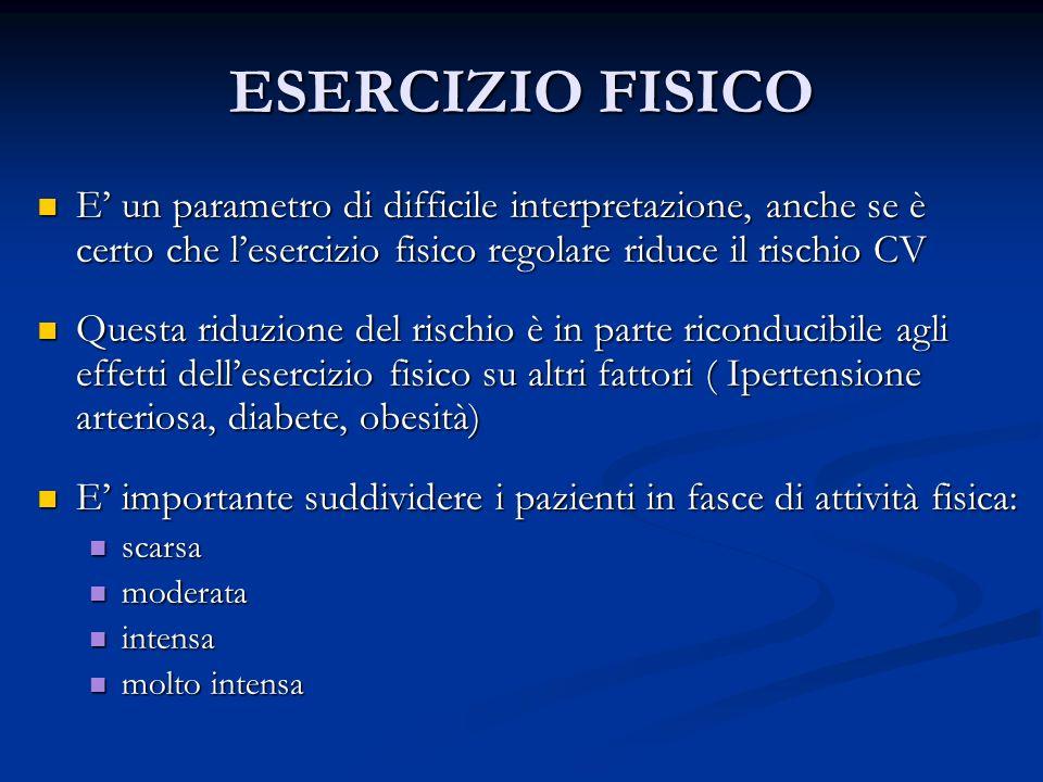 ESERCIZIO FISICOE' un parametro di difficile interpretazione, anche se è certo che l'esercizio fisico regolare riduce il rischio CV.