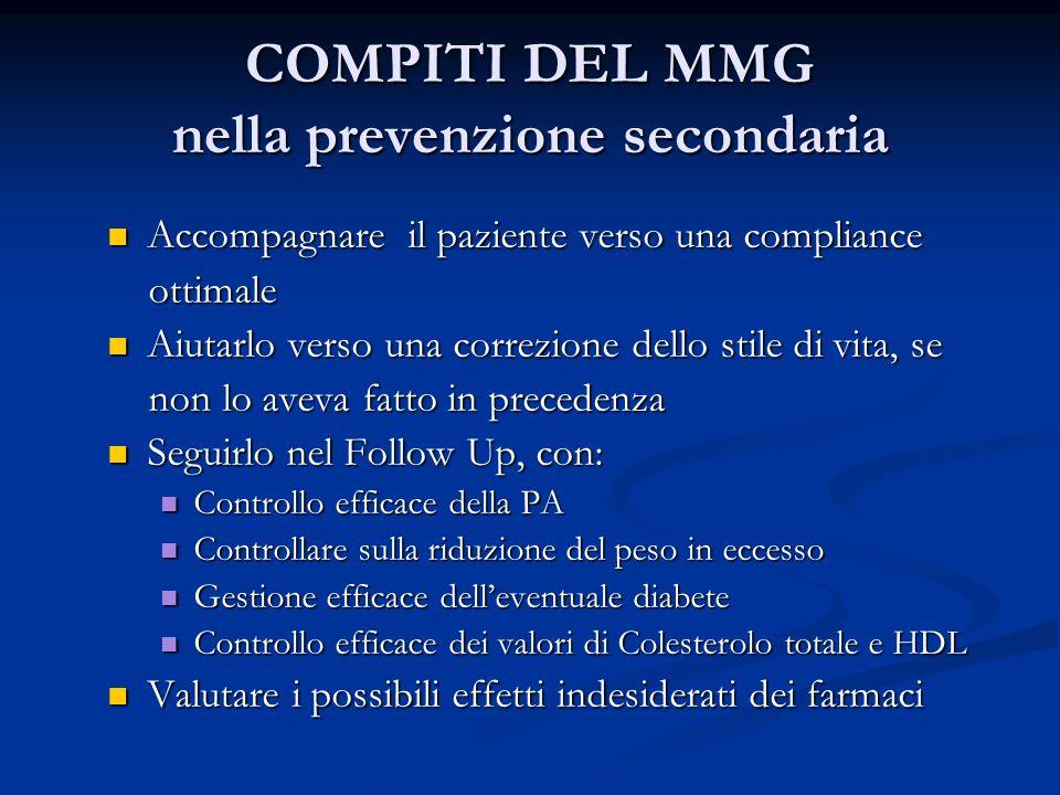 COMPITI DEL MMG nella prevenzione secondaria