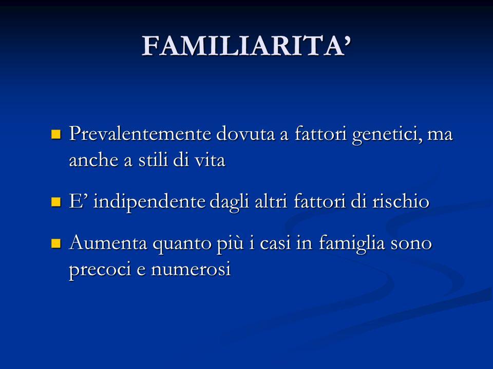 FAMILIARITA' Prevalentemente dovuta a fattori genetici, ma anche a stili di vita. E' indipendente dagli altri fattori di rischio.