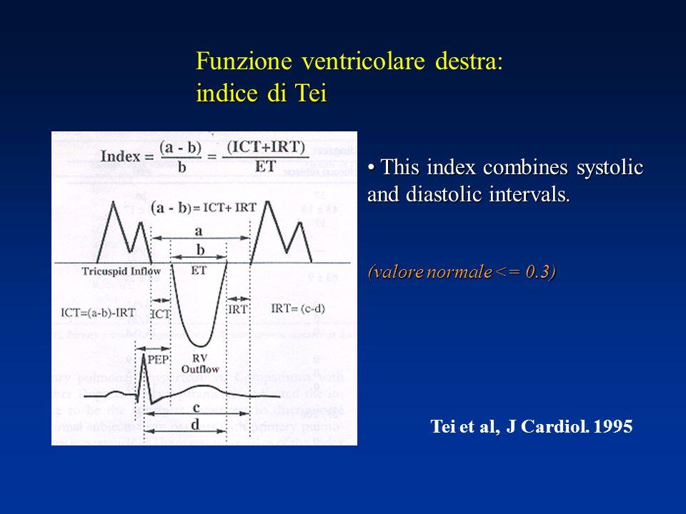 Funzione ventricolare destra: indice di Tei