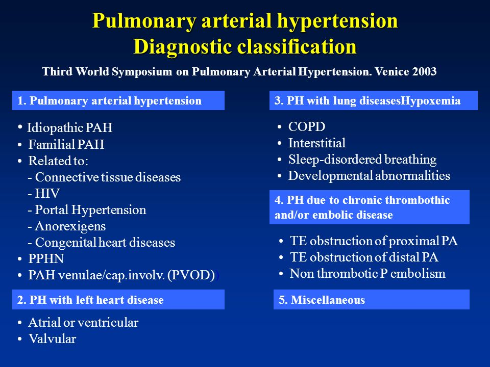 Pulmonary arterial hypertension Diagnostic classification
