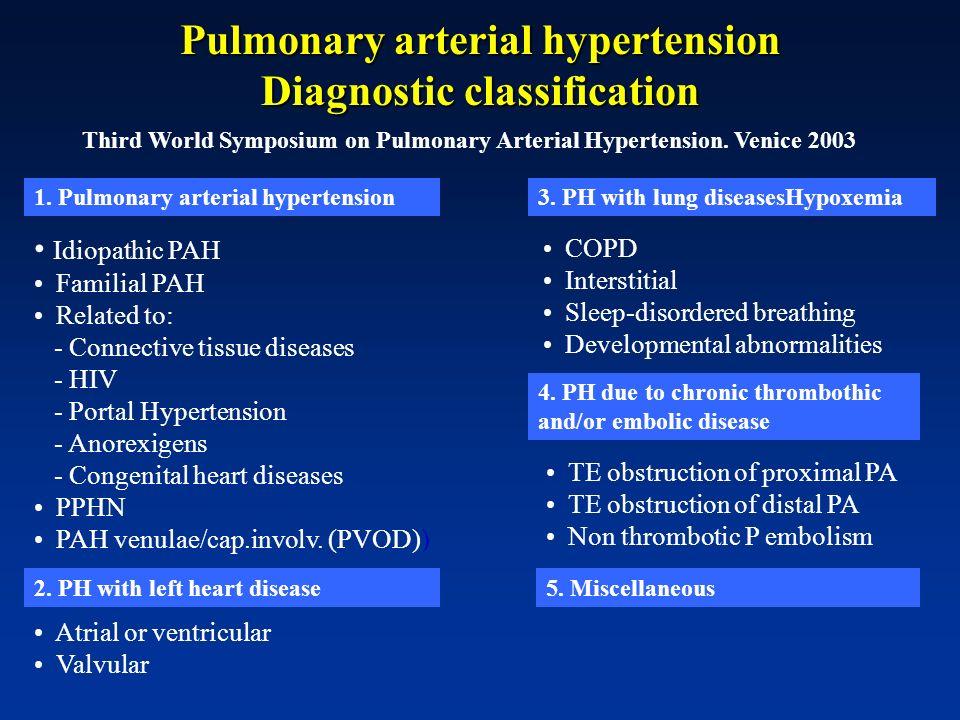 Pulmonary arterial hypertension Diagnostic classification