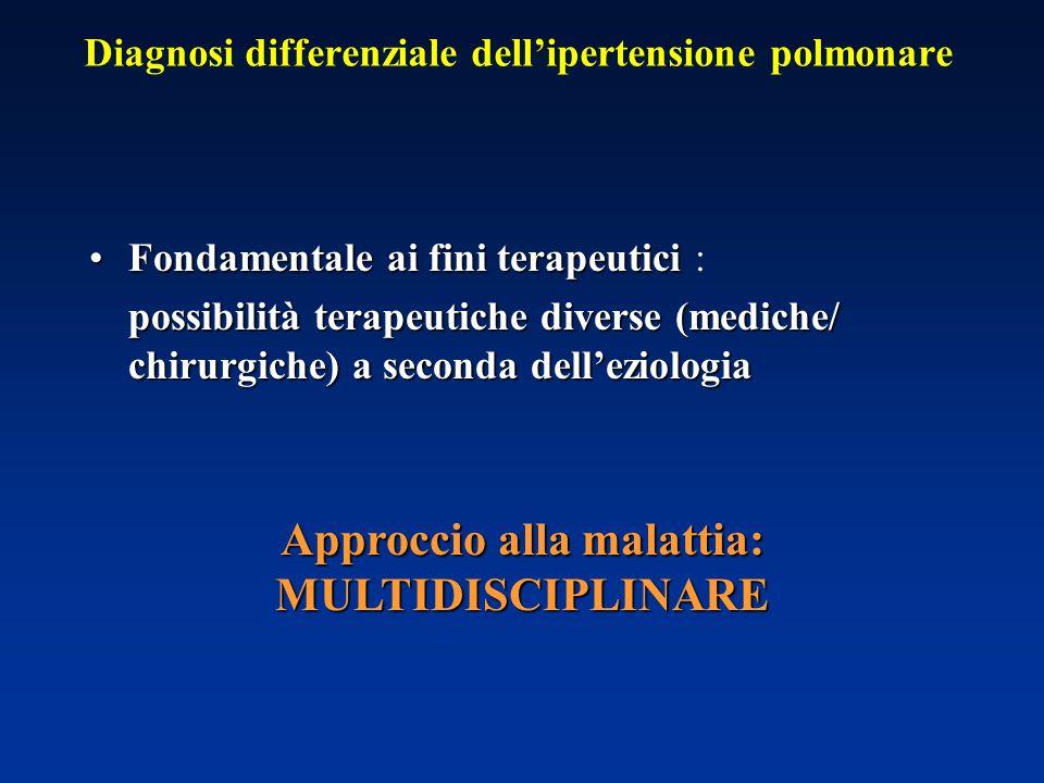 Diagnosi differenziale dell'ipertensione polmonare