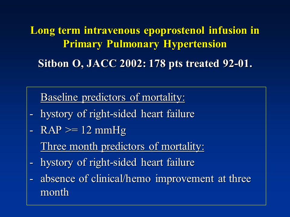 Baseline predictors of mortality: