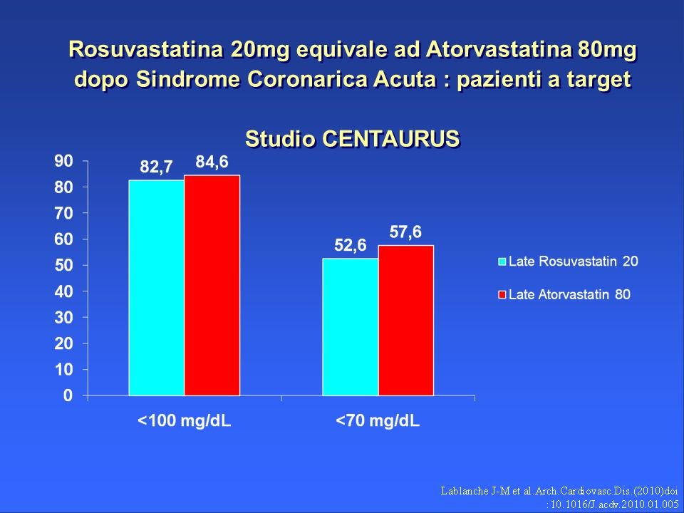 Rosuvastatina 20mg equivale ad Atorvastatina 80mg dopo Sindrome Coronarica Acuta : pazienti a target