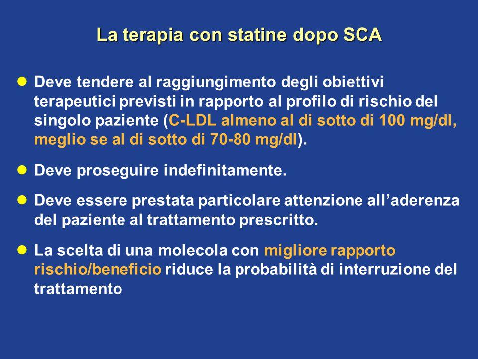 La terapia con statine dopo SCA