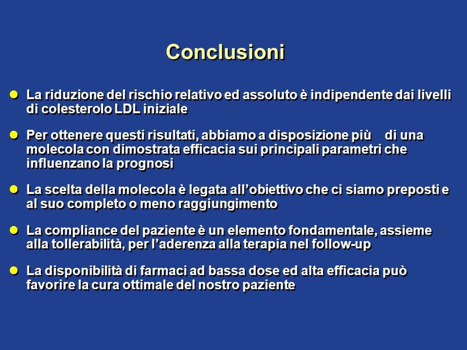 ConclusioniLa riduzione del rischio relativo ed assoluto è indipendente dai livelli di colesterolo LDL iniziale.