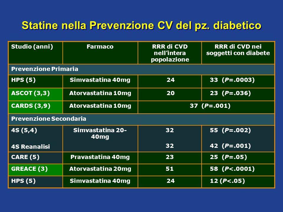 Statine nella Prevenzione CV del pz. diabetico