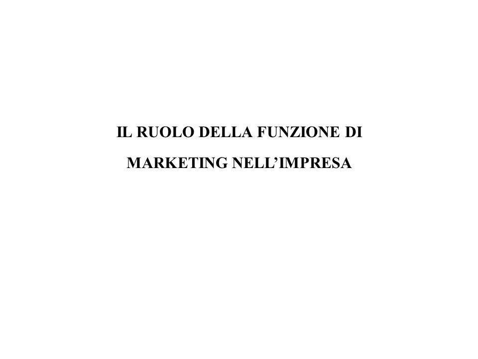 IL RUOLO DELLA FUNZIONE DI MARKETING NELL'IMPRESA