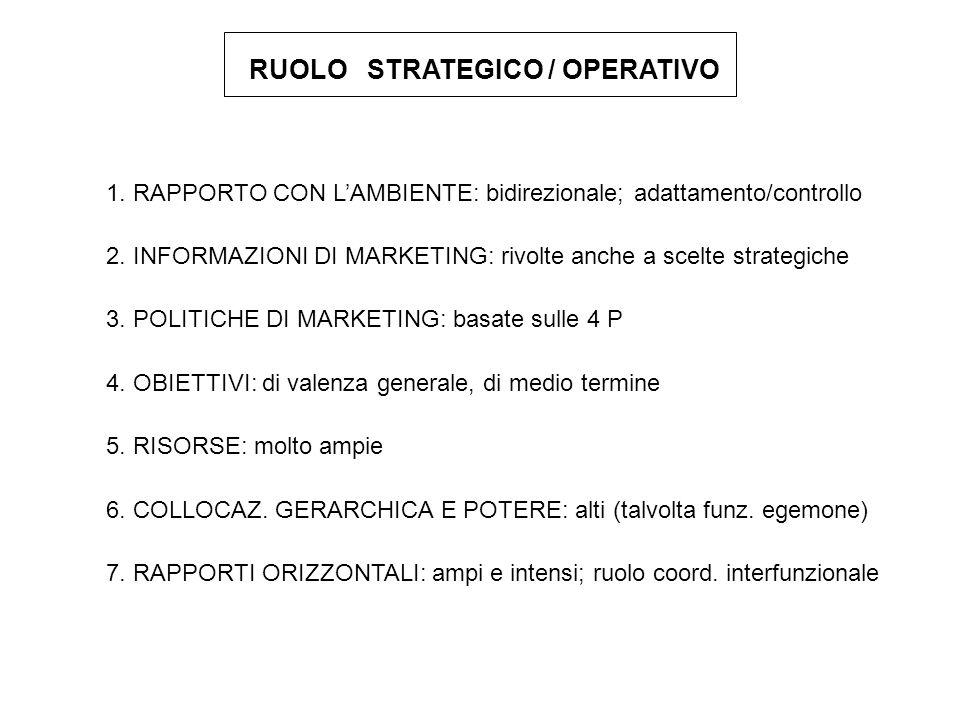 RUOLO STRATEGICO / OPERATIVO