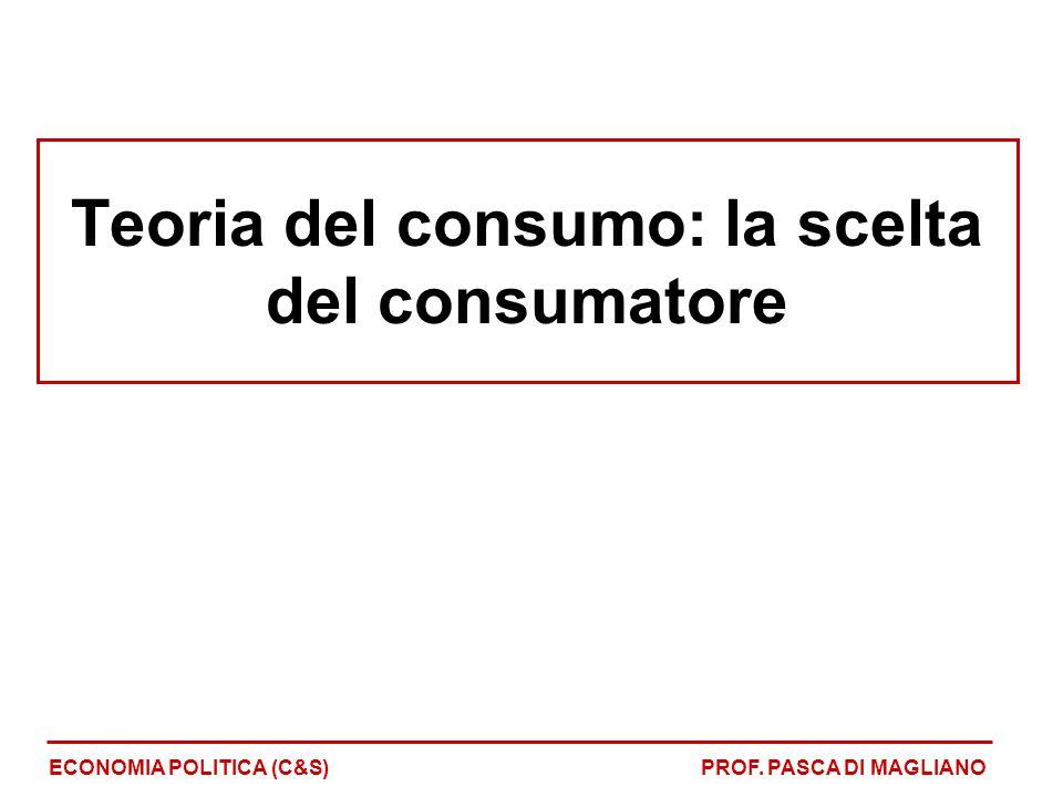 Teoria del consumo: la scelta del consumatore