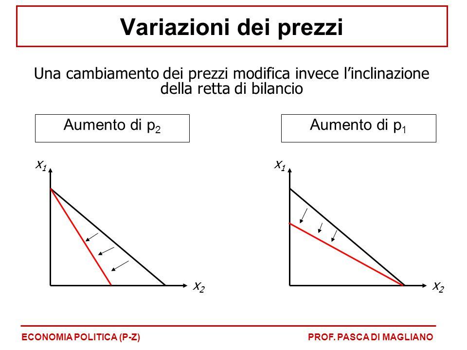 Variazioni dei prezzi Una cambiamento dei prezzi modifica invece l'inclinazione della retta di bilancio.