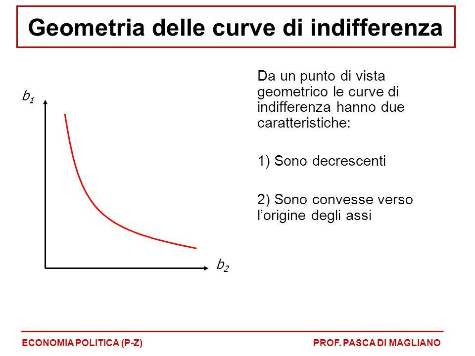 Geometria delle curve di indifferenza