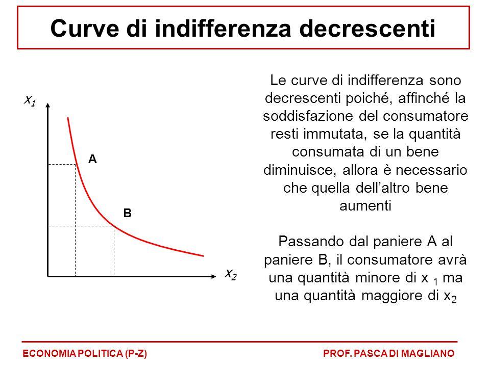 Curve di indifferenza decrescenti