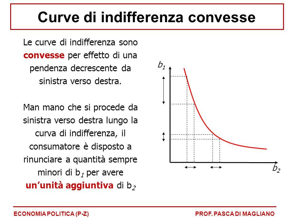Curve di indifferenza convesse