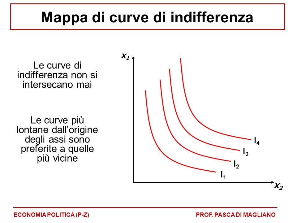 Mappa di curve di indifferenza