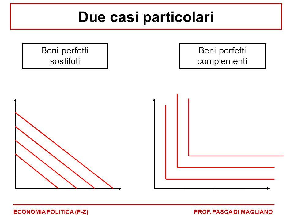 Due casi particolari Beni perfetti sostituti Beni perfetti complementi
